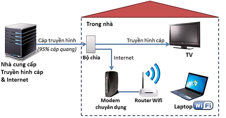 internet-truyen-hinh-cap-vtvnet